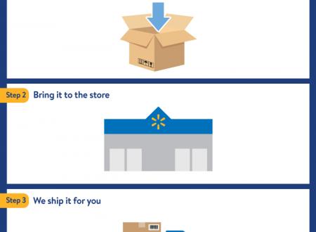 Walmart annuncia importanti miglioramenti al suo mercato eCommerce